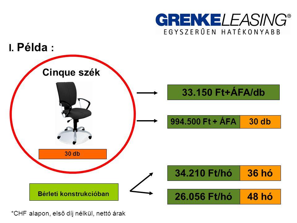 Bérleti konstrukcióban Cinque szék 30 db 33.150 Ft+ÁFA/db I.