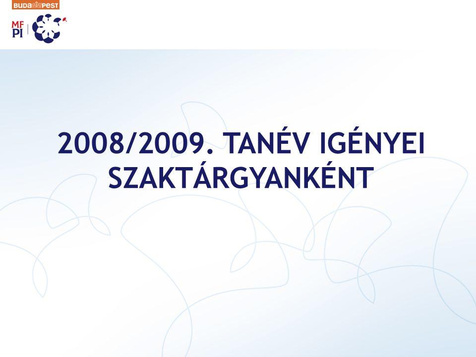 2008/2009. TANÉV IGÉNYEI SZAKTÁRGYANKÉNT