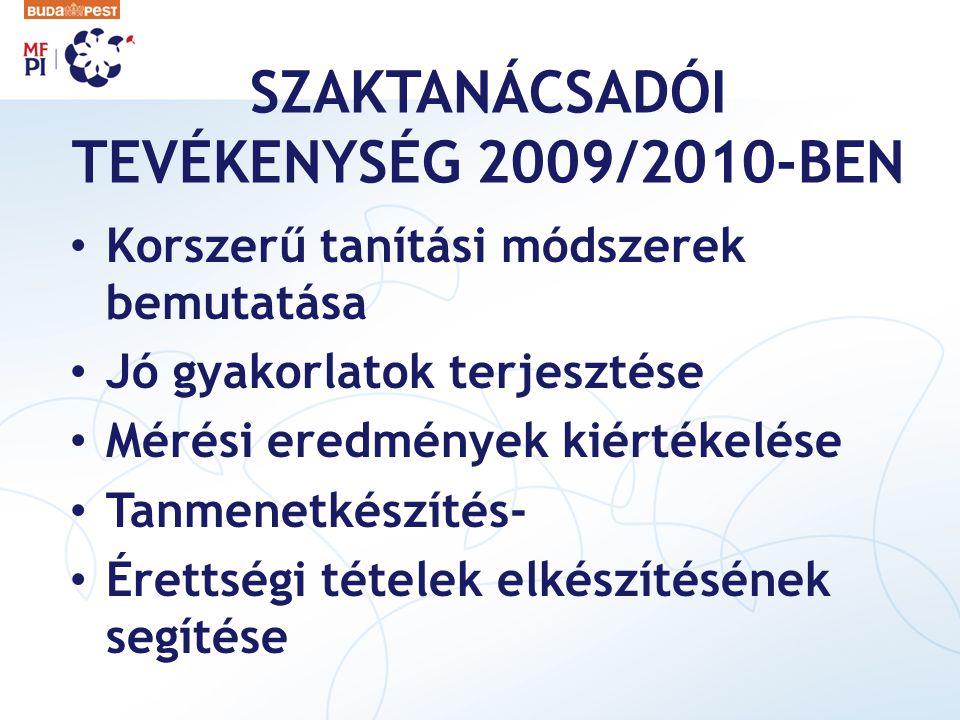 SZAKTANÁCSADÓI TEVÉKENYSÉG 2009/2010-BEN Korszerű tanítási módszerek bemutatása Jó gyakorlatok terjesztése Mérési eredmények kiértékelése Tanmenetkész