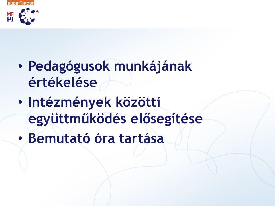 Pedagógusok munkájának értékelése Intézmények közötti együttműködés elősegítése Bemutató óra tartása