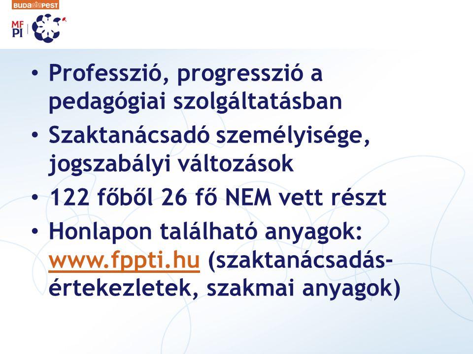 Professzió, progresszió a pedagógiai szolgáltatásban Szaktanácsadó személyisége, jogszabályi változások 122 főből 26 fő NEM vett részt Honlapon találh