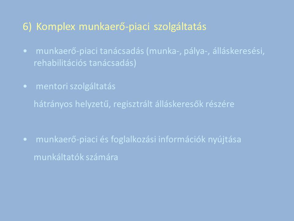 Komplex munkaerő-piaci szolgáltatás - Pályázatok EU Phare FMM Nők a nőkért – Ariadne projekt (2003-2005) A gyermekgondozás miatt a munkaerőpiacot hosszabb időre elhagyó, illetve 40 év feletti inaktív nőket vontunk be.