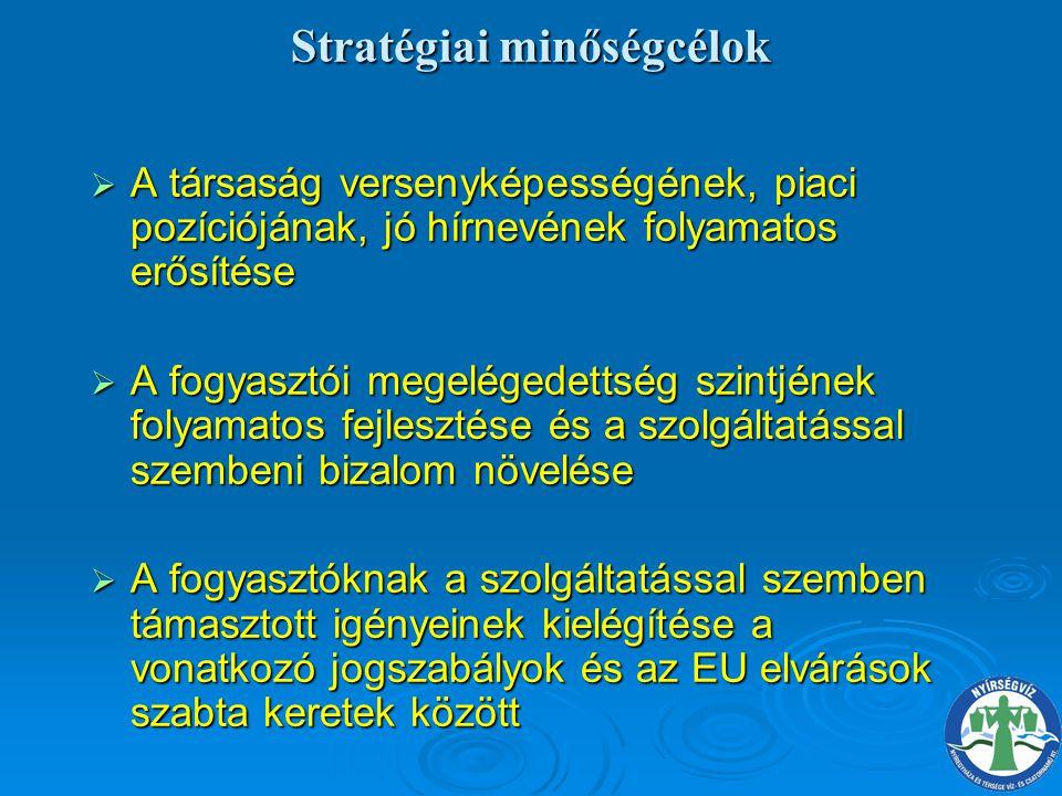 Stratégiai minőségcélok  A társaság versenyképességének, piaci pozíciójának, jó hírnevének folyamatos erősítése  A fogyasztói megelégedettség szintj