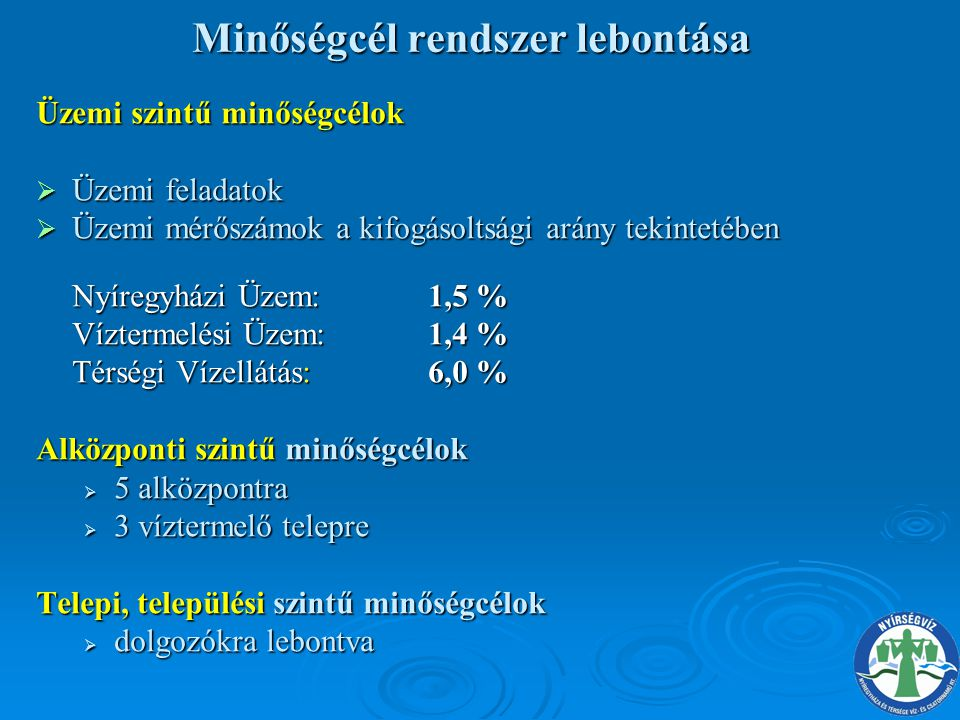 Minőségcél rendszer lebontása Üzemi szintű minőségcélok  Üzemi feladatok  Üzemi mérőszámok a kifogásoltsági arány tekintetében Nyíregyházi Üzem: 1,5