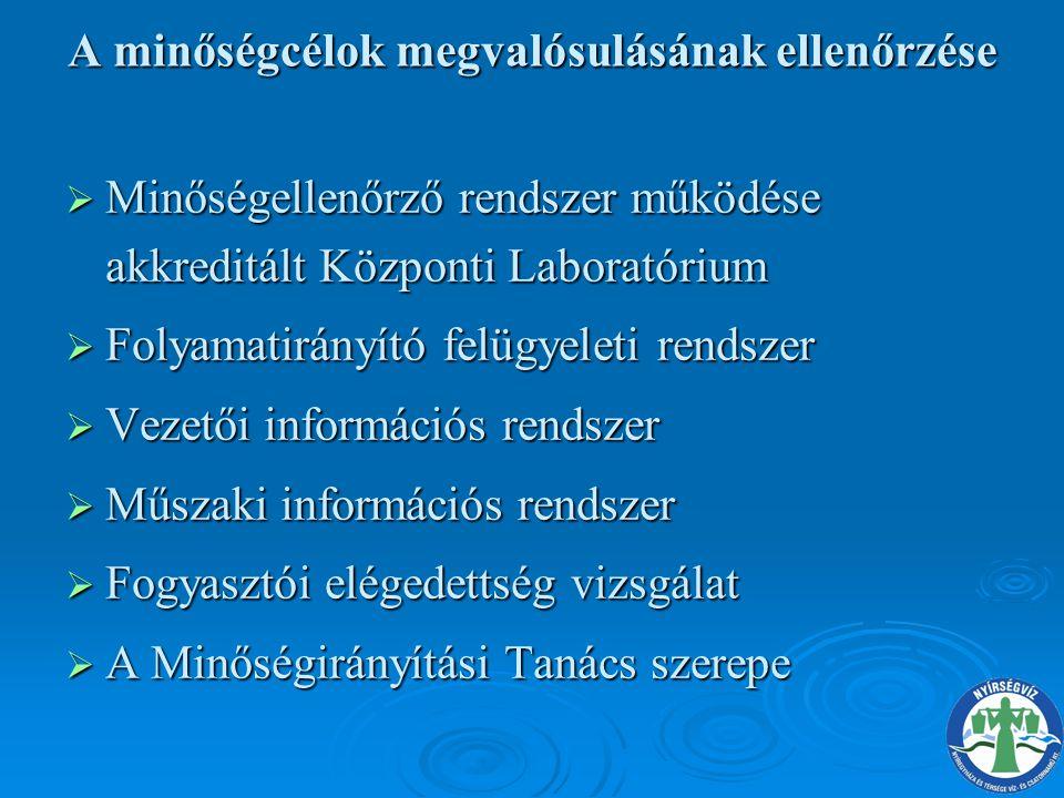 A minőségcélok megvalósulásának ellenőrzése  Minőségellenőrző rendszer működése akkreditált Központi Laboratórium  Folyamatirányító felügyeleti rend