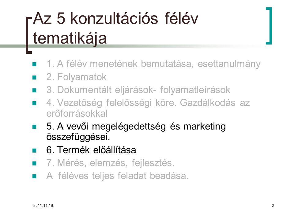2011.11.18.2 Az 5 konzultációs félév tematikája 1.