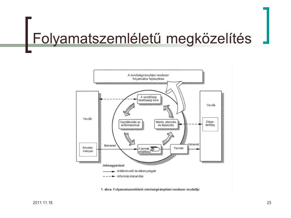 2011.11.18.25 Folyamatszemléletű megközelítés