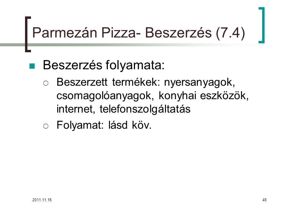 2011.11.18.48 Parmezán Pizza- Beszerzés (7.4) Beszerzés folyamata:  Beszerzett termékek: nyersanyagok, csomagolóanyagok, konyhai eszközök, internet, telefonszolgáltatás  Folyamat: lásd köv.