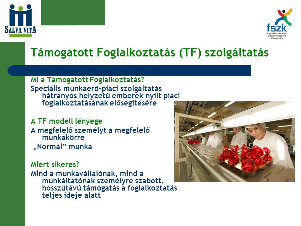 Támogatott Foglalkoztatás (TF) szolgáltatás Mi a Támogatott Foglalkoztatás? Speciális munkaerő-piaci szolgáltatás hátrányos helyzetű emberek nyílt pia
