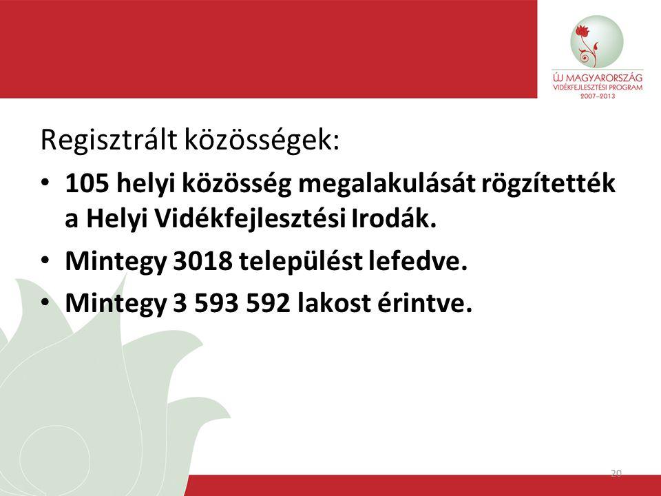 20 Regisztrált közösségek: 105 helyi közösség megalakulását rögzítették a Helyi Vidékfejlesztési Irodák. Mintegy 3018 települést lefedve. Mintegy 3 59