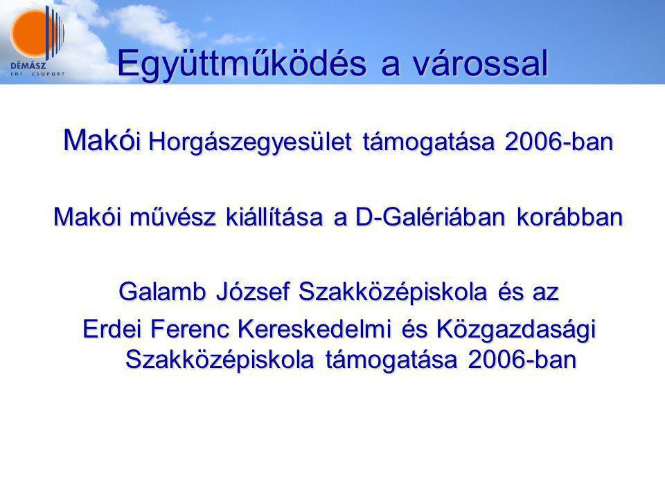 Együttműködés a várossal Makó i Horgászegyesület támogatása 2006-ban Makói művész kiállítása a D-Galériában korábban Galamb József Szakközépiskola és