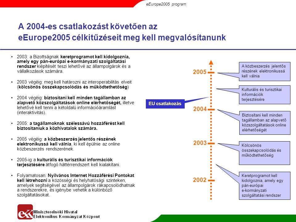 Az eEurope akcióterv megvalósításának elősegítése céljából az EU 20 alapvető kormányzati szolgáltatást jelölt meg: eEurope2005 Állampolgárok számára 12 kormányzati szolgáltatás: Személyi jövedelemadó: bevallás, tájékoztatás az értékelésről Munkaügyi központok által nyújtott, álláskereséssel kapcsolatos szolgáltatások Társadalombiztosítási járulékok (három a következő négyből: munkanélküli pótlék, családi pótlék, egészségügyi költségek - visszatérítés vagy közvetlen rendezés, diák ösztöndíjak) Személyi iratok (útlevél, jogosítvány) Gépkocsi nyilvántartás (új, használt és import gép- járművek) Építési engedély igénylése Rendőrségi bejelentések (pl.