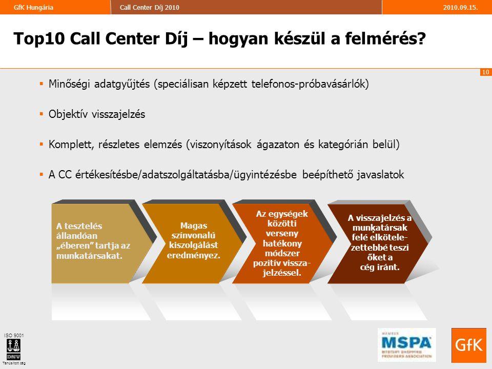 10 2010.09.15.Call Center Díj 2010GfK Hungária ISO 9001 Tanúsított cég Top10 Call Center Díj – hogyan készül a felmérés?  Minőségi adatgyűjtés (speci