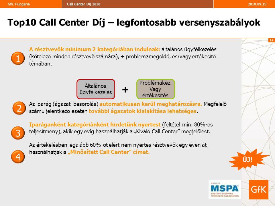 14 2010.09.15.Call Center Díj 2010GfK Hungária Top10 Call Center Díj – legfontosabb versenyszabályok A résztvevők minimum 2 kategóriában indulnak: ált