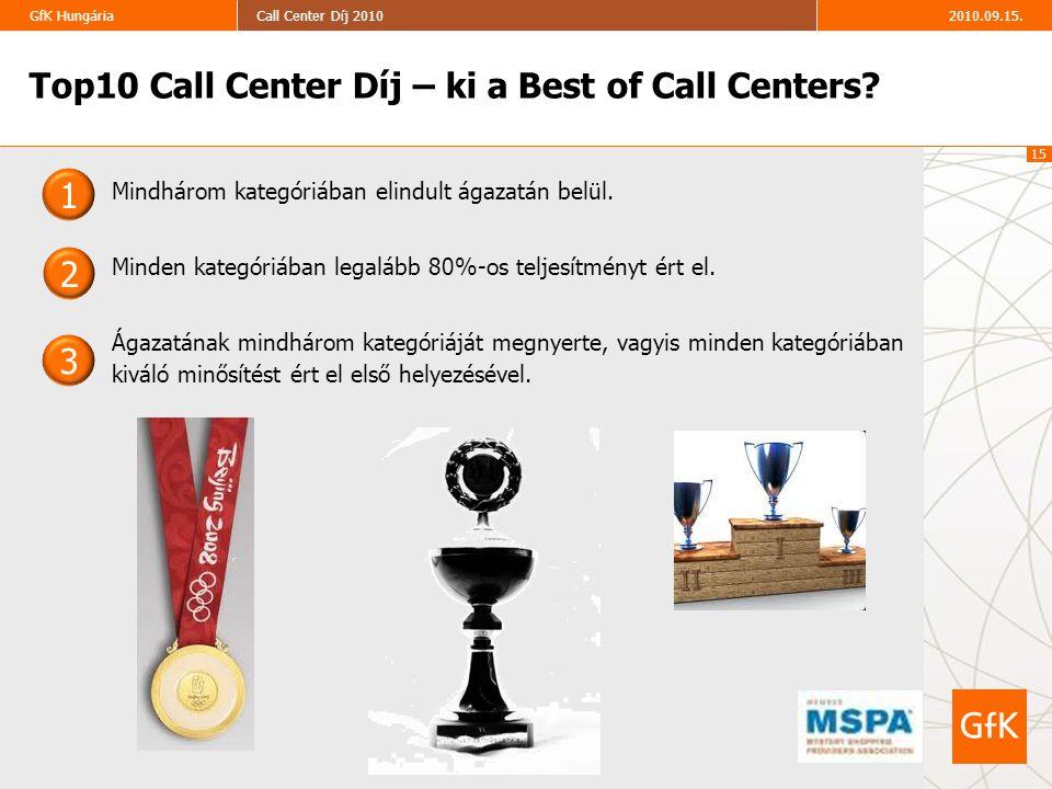 15 2010.09.15.Call Center Díj 2010GfK Hungária Top10 Call Center Díj – ki a Best of Call Centers? Mindhárom kategóriában elindult ágazatán belül. Mind