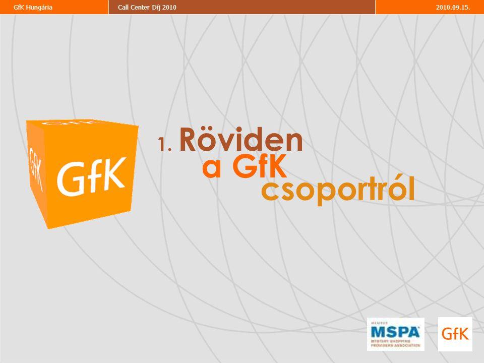 13 2010.09.15.Call Center Díj 2010GfK Hungária Általános ügyfélkezelés Probléma- megoldás Értékesítés- támogatás Szabadon választható Szabadon választható Szabadon választható Szabadon választható Szabadon választható Szabadon választható Kötelező kategória Kötelező kategória Kötelező kategória Kötelező kategória Pénzintézetek Távközlési és közműszolg.
