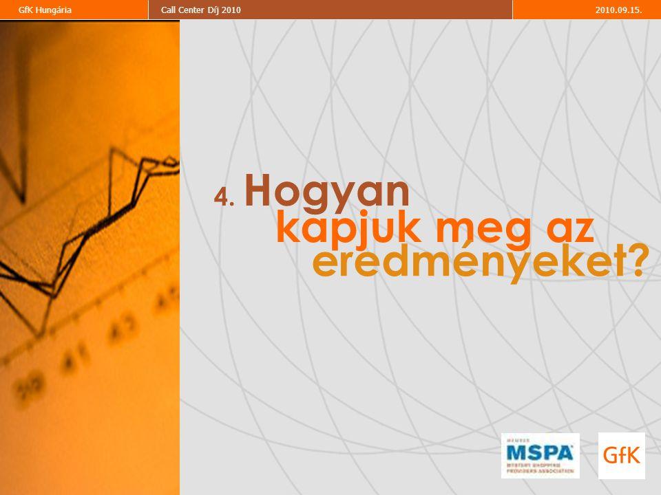 2010.09.15.Call Center Díj 2010GfK Hungária kapjuk meg az eredményeket? 4. Hogyan