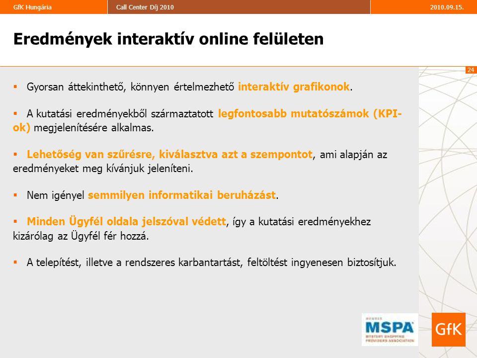 24 2010.09.15.Call Center Díj 2010GfK Hungária Eredmények interaktív online felületen  Gyorsan áttekinthető, könnyen értelmezhető interaktív grafikon