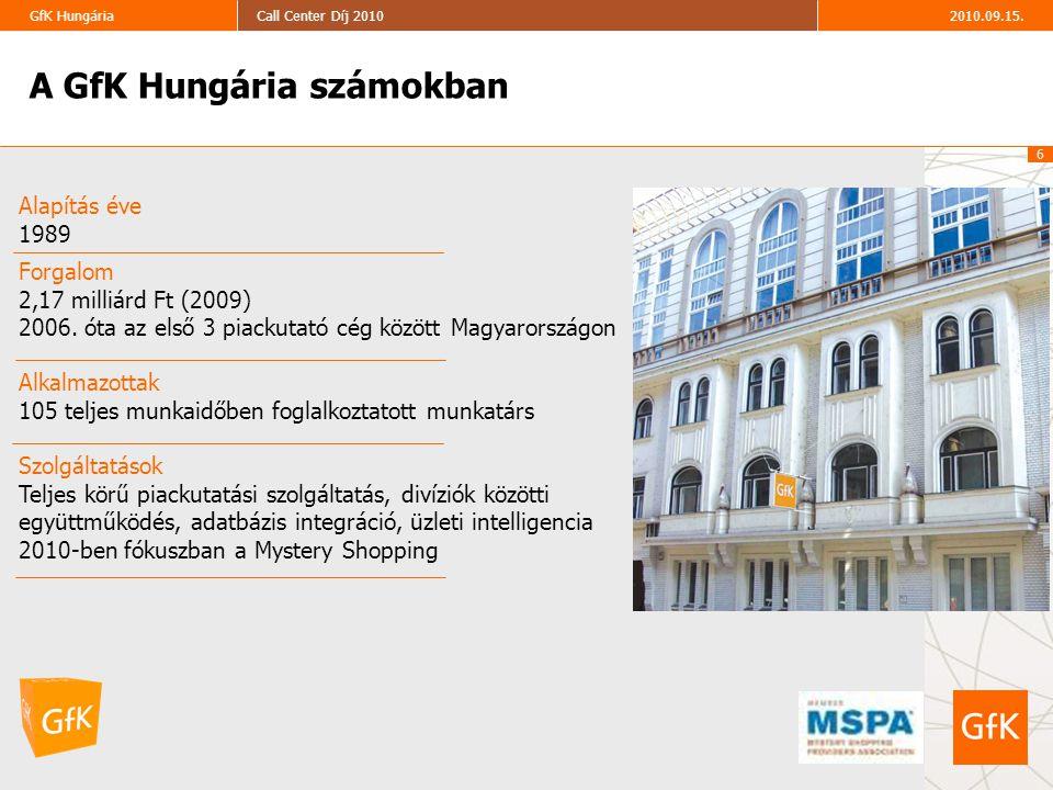 6 2010.09.15.Call Center Díj 2010GfK Hungária A GfK Hungária számokban Alkalmazottak 105 teljes munkaidőben foglalkoztatott munkatárs Szolgáltatások T