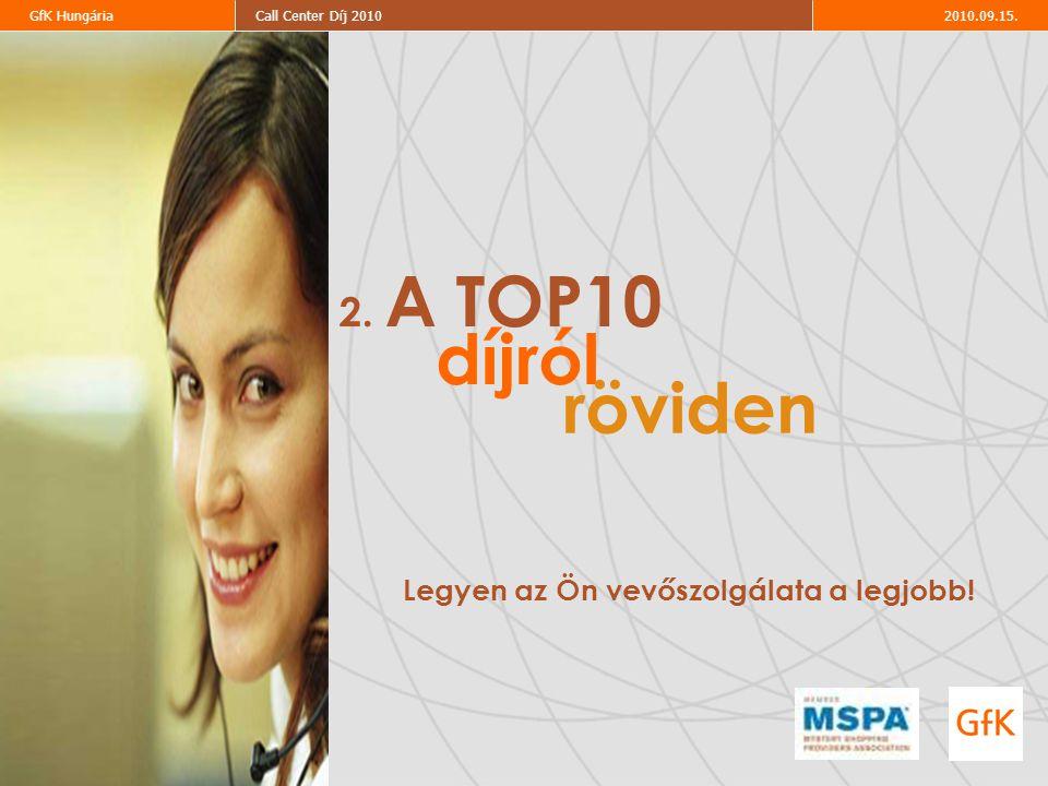 8 2010.09.15.Call Center Díj 2010GfK Hungária ISO 9001 Tanúsított cég Elismert partnerek, nemzetközi tapasztalat áll mögötte Hiteles Minden résztvevő számára részletes elemzés növeli a jövőbeli ügyfélhatékonyságot.