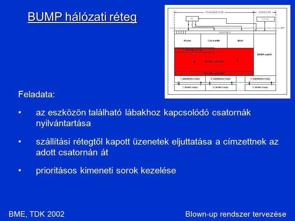 Blown-up rendszer tervezése BUMP hálózati réteg BME, TDK 2002 Feladata: az eszközön található lábakhoz kapcsolódó csatornák nyilvántartása szállítási rétegtől kapott üzenetek eljuttatása a címzettnek az adott csatornán át prioritásos kimeneti sorok kezelése