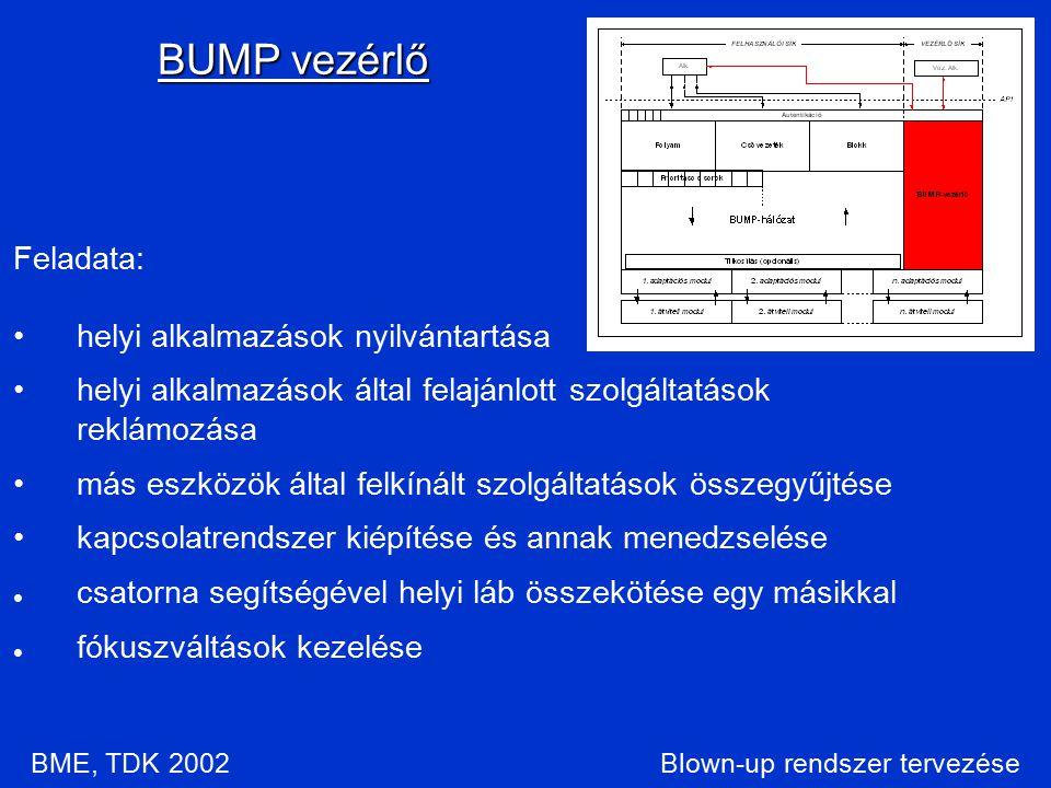 Blown-up rendszer tervezése Feladata: BUMP vezérlő BME, TDK 2002 helyi alkalmazások nyilvántartása helyi alkalmazások által felajánlott szolgáltatások reklámozása más eszközök által felkínált szolgáltatások összegyűjtése kapcsolatrendszer kiépítése és annak menedzselése csatorna segítségével helyi láb összekötése egy másikkal fókuszváltások kezelése