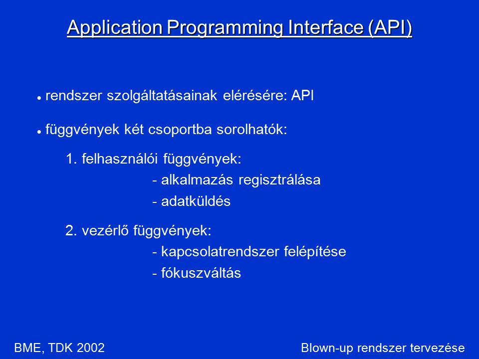 Blown-up rendszer tervezése Application Programming Interface (API) BME, TDK 2002 függvények két csoportba sorolhatók: 1.