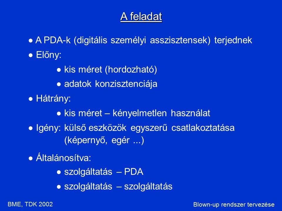 Blown-up rendszer tervezése A feladat BME, TDK 2002 A PDA-k (digitális személyi asszisztensek) terjednek Előny: kis méret (hordozható) adatok konzisztenciája Hátrány: kis méret – kényelmetlen használat Igény: külső eszközök egyszerű csatlakoztatása (képernyő, egér...) Általánosítva: szolgáltatás – PDA szolgáltatás – szolgáltatás