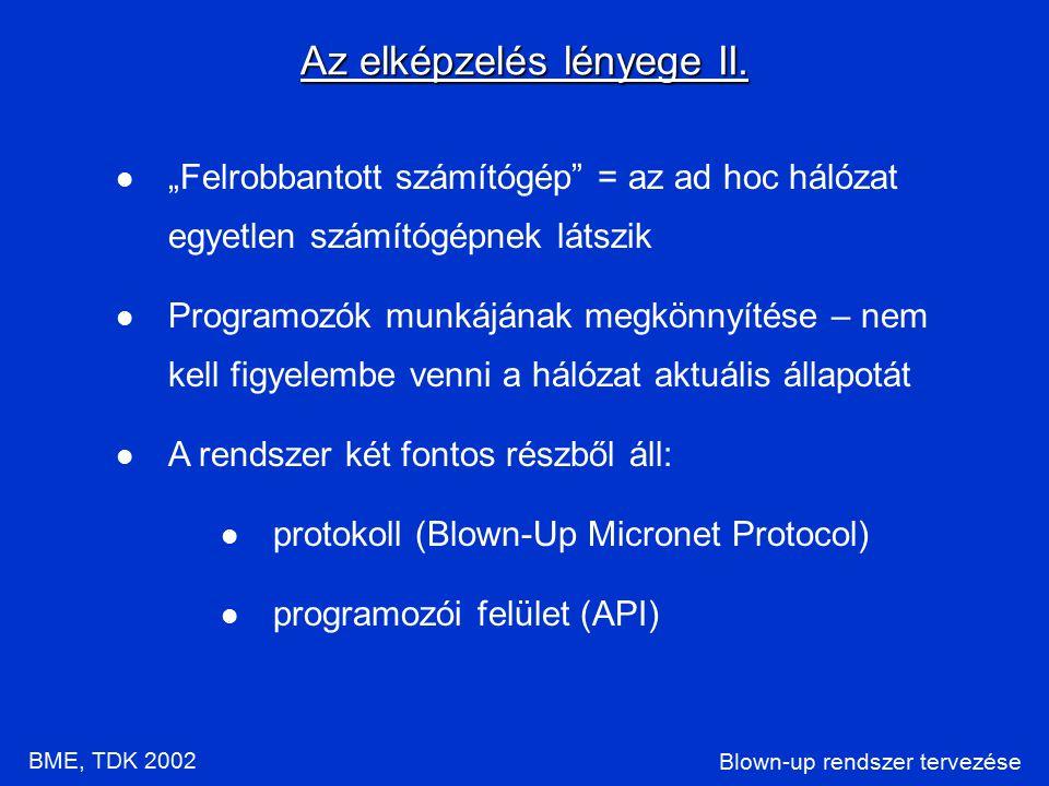 Blown-up rendszer tervezése Az elképzelés lényege II.