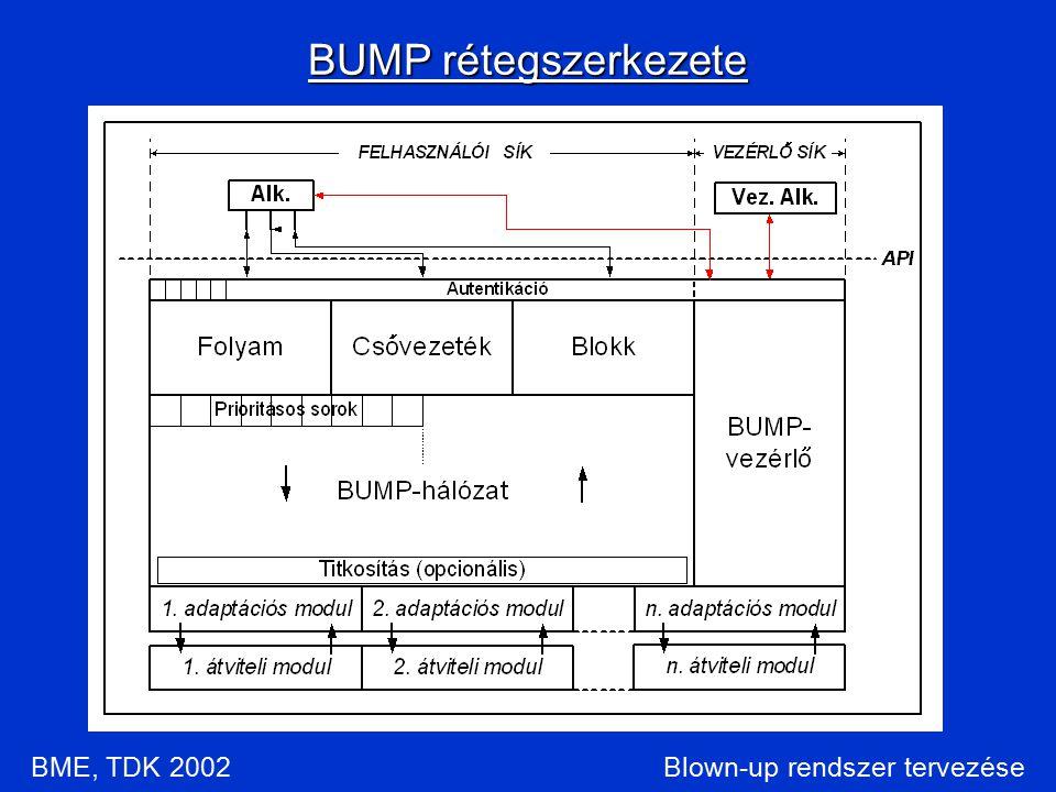 Blown-up rendszer tervezése alkalmazás dönti el, melyik lába milyen modulhoz csatlakozzon három féle modul van: folyam, csővezeték és blokk típusú szállítási réteg minden TAP-hoz nyilvántartja: - a láb tulajdonosát, - az irányát (olvasható vagy írható) - az állapotát (adatküldés engedélyzett-e rajta keresztül) Szállítási réteg BME, TDK 2002 egy láb egy szállítási réteg elérési ponton (Transport Access Point – TAP) át csatlakozik a szállítási réteg egy moduljához