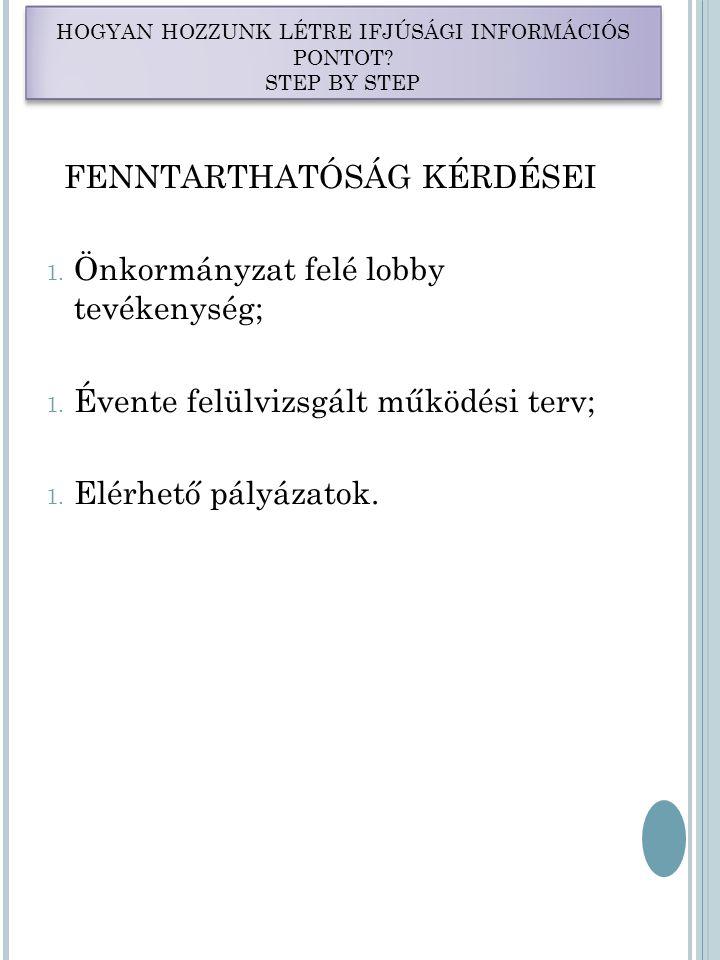 FENNTARTHATÓSÁG KÉRDÉSEI 1. Önkormányzat felé lobby tevékenység; 1. Évente felülvizsgált működési terv; 1. Elérhető pályázatok. HOGYAN HOZZUNK LÉTRE I