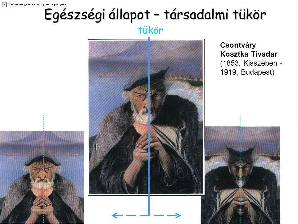 Egészségi állapot – társadalmi tükör Csontváry Kosztka Tivadar (1853, Kisszeben - 1919, Budapest) tükör