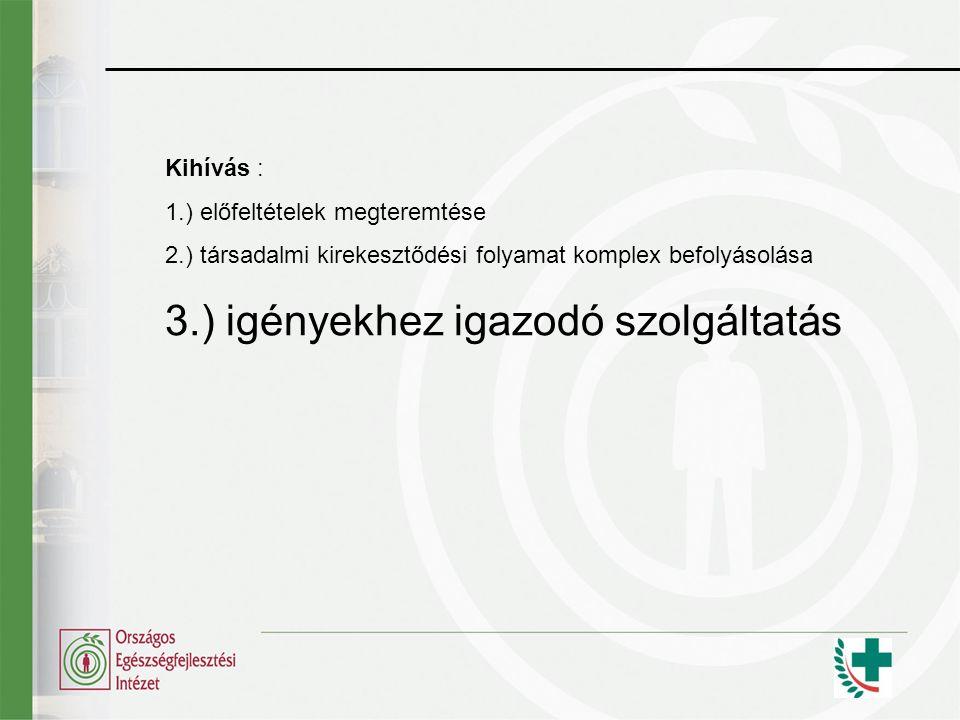 Kihívás : 1.) előfeltételek megteremtése 2.) társadalmi kirekesztődési folyamat komplex befolyásolása 3.) igényekhez igazodó szolgáltatás