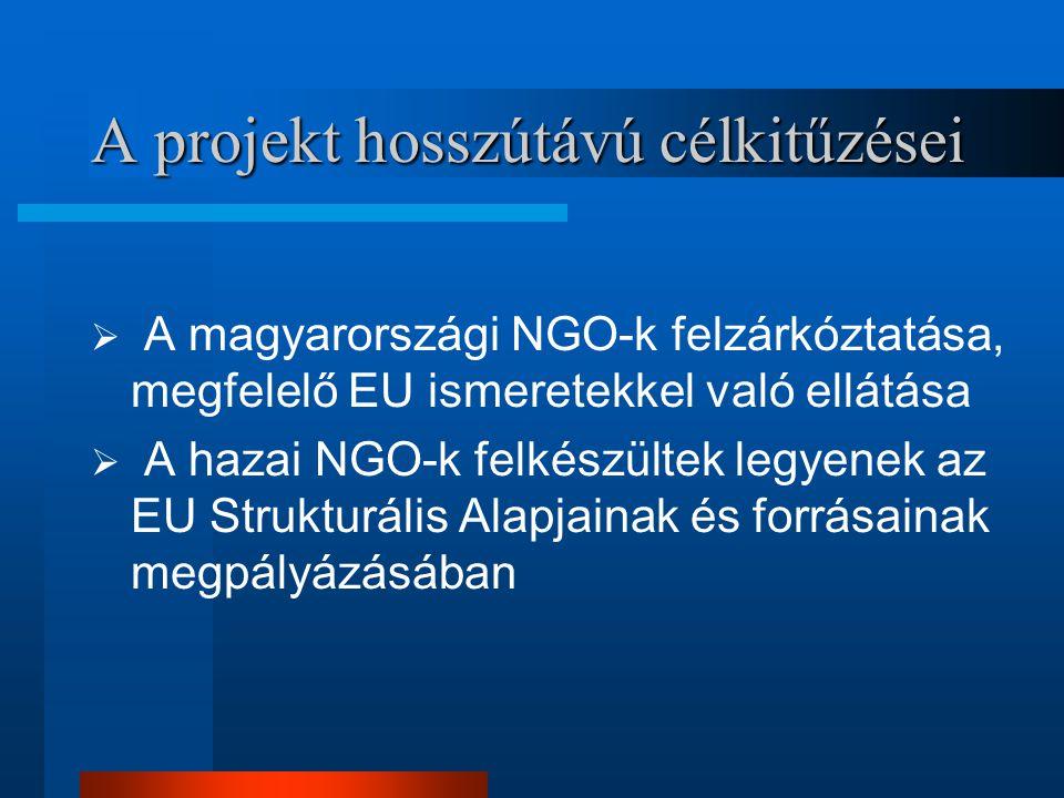 EU-információs és pályázati szolgáltatások civil szervezeteknek (Soros Alapítvány) Dr.