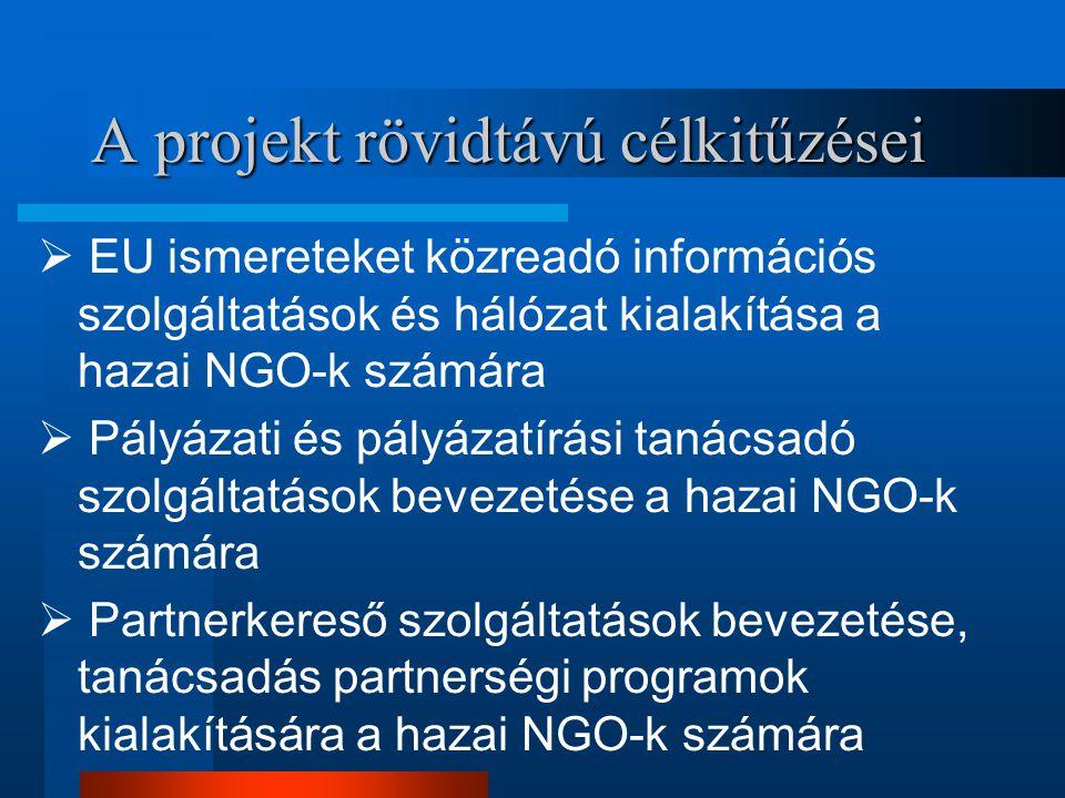 A projekt rövidtávú célkitűzései  EU ismereteket közreadó információs szolgáltatások és hálózat kialakítása a hazai NGO-k számára  Pályázati és pályázatírási tanácsadó szolgáltatások bevezetése a hazai NGO-k számára  Partnerkereső szolgáltatások bevezetése, tanácsadás partnerségi programok kialakítására a hazai NGO-k számára