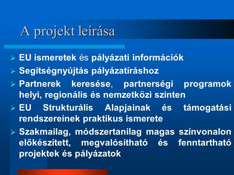 A projekt leírása  EU ismeretek és pályázati információk  Segítségnyújtás pályázatíráshoz  Partnerek keresése, partnerségi programok helyi, regionális és nemzetközi szinten  EU Strukturális Alapjainak és támogatási rendszereinek praktikus ismerete  Szakmailag, módszertanilag magas színvonalon előkészített, megvalósítható és fenntartható projektek és pályázatok