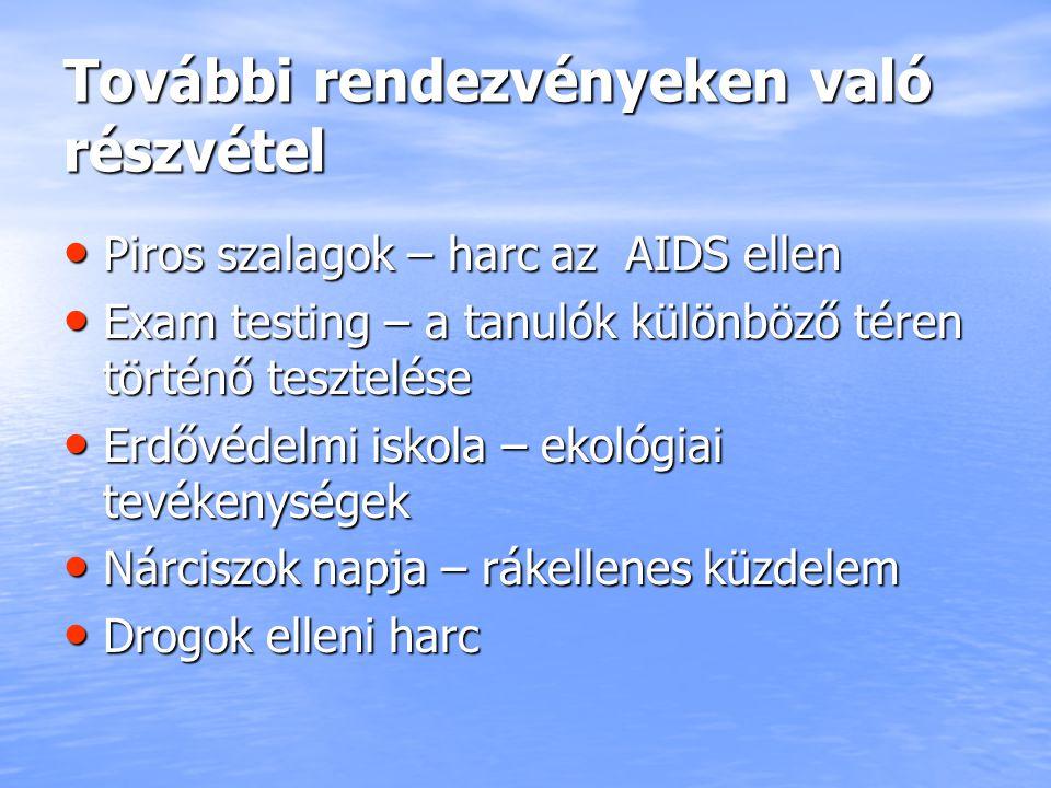 További rendezvényeken való részvétel Piros szalagok – harc az AIDS ellen Piros szalagok – harc az AIDS ellen Exam testing – a tanulók különböző téren