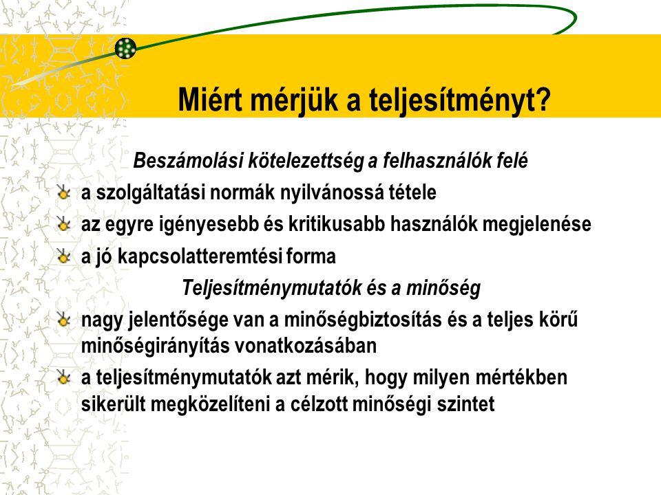 Teljesítménymutatók SzolgáltatásHatékonyság 6.