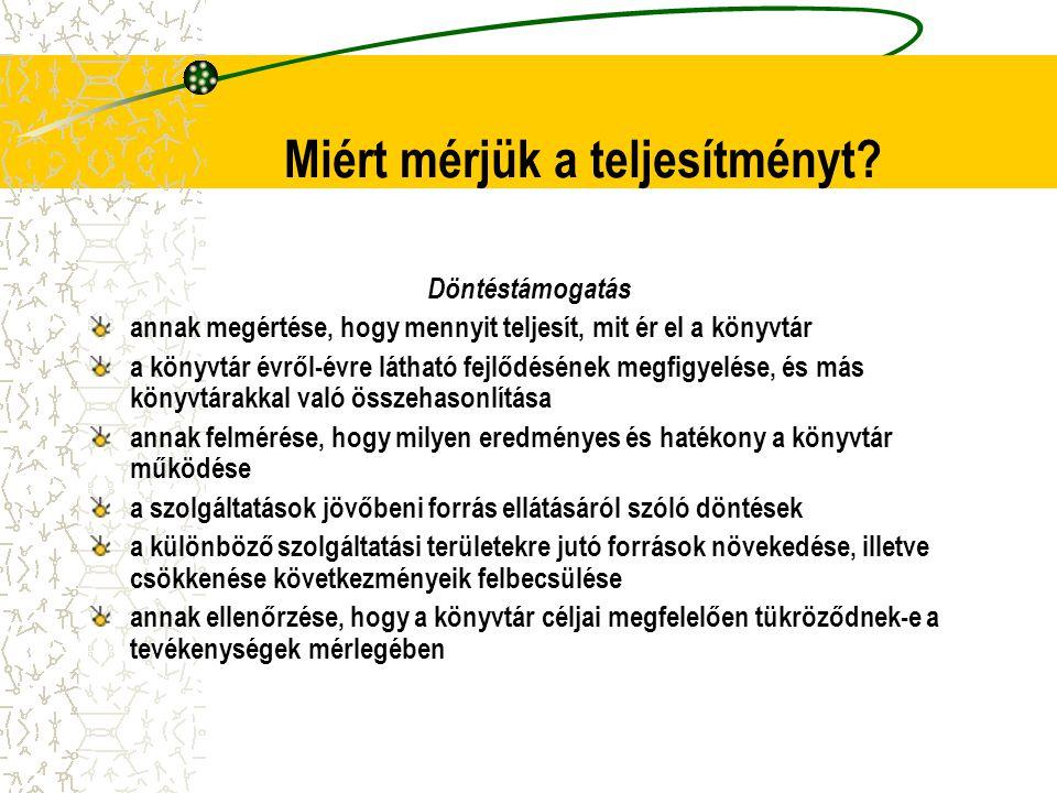 Teljesítménymutatók Működési Költségek13.