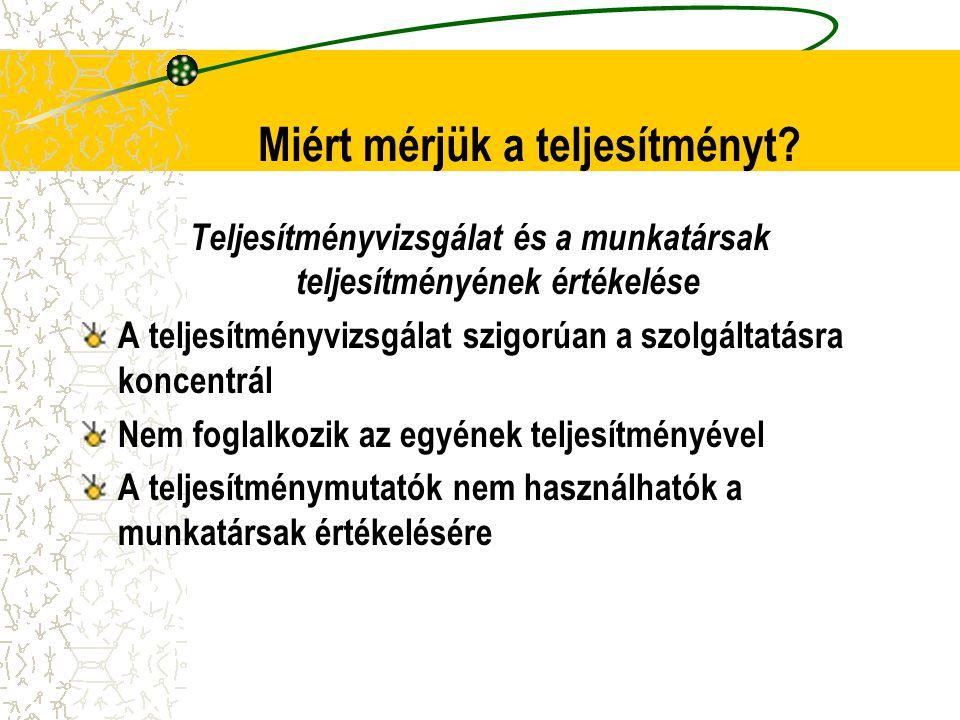 MSZ ISO 11620 Információ és dokumentáció.Könyvtári teljesítménymutatók.