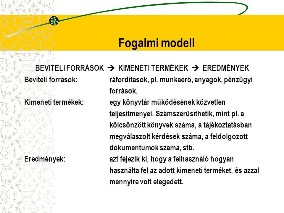 """Teljesítménymutatók a magyar könyvtári rendszerben Ajánlás a könyvtári teljesítménymutatók alkalmazására az MSZ ISO 11620:2000 alapján NKÖM megbízásából KI által működtetett Teljesítménymérési Munkabizottság dolgozta ki Cél a mutatók értelmezése tekintettel a hazai viszonyokra Mutatók gyakorlati alkalmazása a """"Könyvtári minőségfejlesztés – könyvtári korszerűsítés pályázat keretében"""