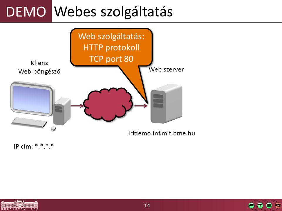 14 DEMO Webes szolgáltatás Kliens Web böngésző Web szerver irfdemo.inf.mit.bme.hu Web szolgáltatás: HTTP protokoll TCP port 80 Web szolgáltatás: HTTP protokoll TCP port 80 IP cím: *.*.*.*