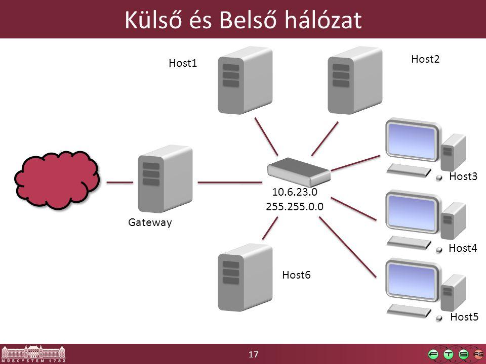 17 Külső és Belső hálózat Gateway Host6 Host2 Host1 Host4 Host3 Host5 10.6.23.0 255.255.0.0