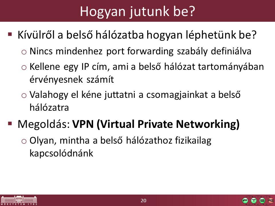 20 Hogyan jutunk be?  Kívülről a belső hálózatba hogyan léphetünk be? o Nincs mindenhez port forwarding szabály definiálva o Kellene egy IP cím, ami