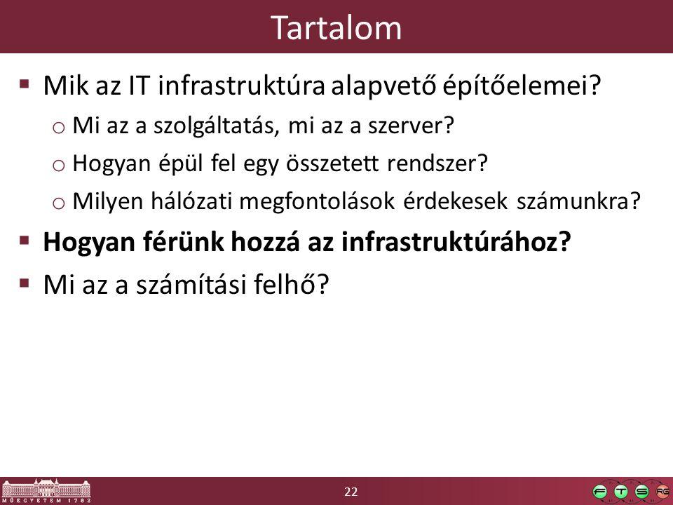 22 Tartalom  Mik az IT infrastruktúra alapvető építőelemei.