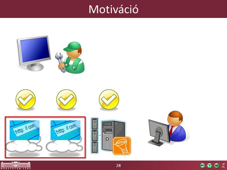 28 Motiváció