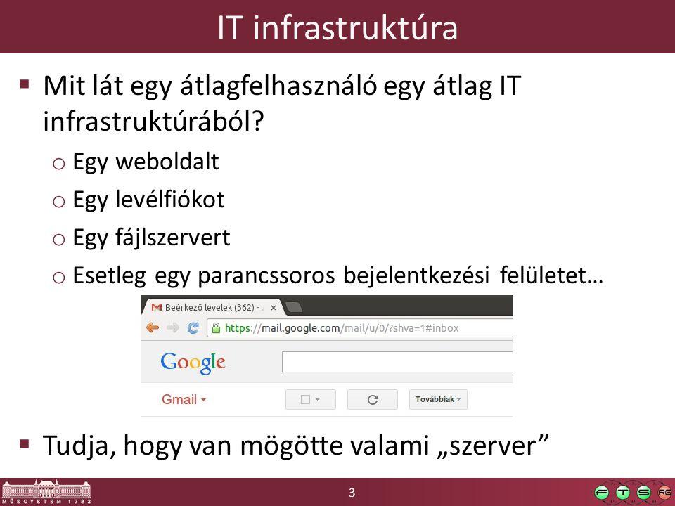 3 IT infrastruktúra  Mit lát egy átlagfelhasználó egy átlag IT infrastruktúrából? o Egy weboldalt o Egy levélfiókot o Egy fájlszervert o Esetleg egy