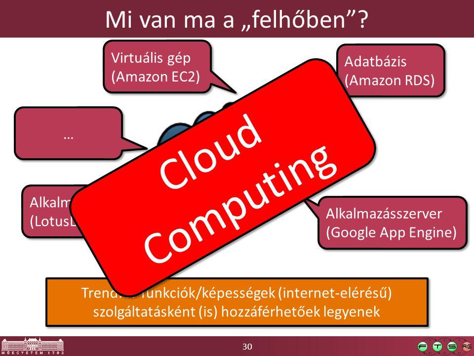 """30 Trend: IT funkciók/képességek (internet-elérésű) szolgáltatásként (is) hozzáférhetőek legyenek Mi van ma a """"felhőben""""? Virtuális gép (Amazon EC2) V"""