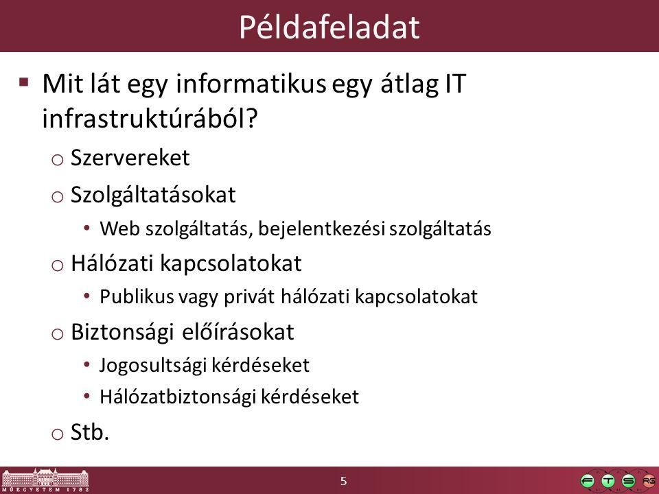 5 Példafeladat  Mit lát egy informatikus egy átlag IT infrastruktúrából? o Szervereket o Szolgáltatásokat Web szolgáltatás, bejelentkezési szolgáltat