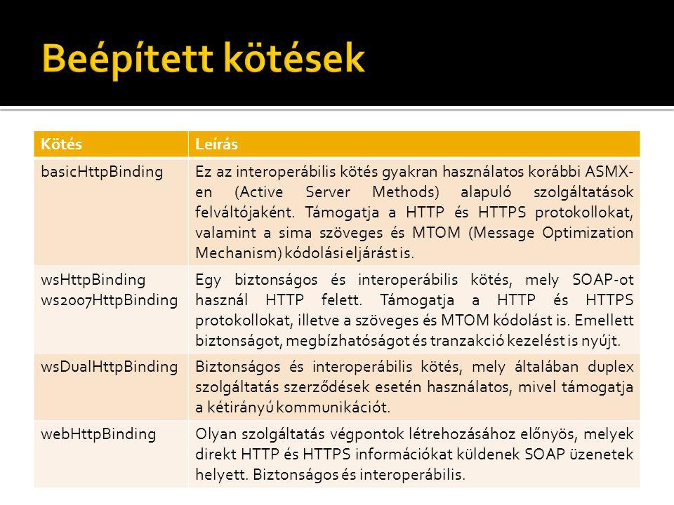 KötésLeírás basicHttpBindingEz az interoperábilis kötés gyakran használatos korábbi ASMX- en (Active Server Methods) alapuló szolgáltatások felváltójaként.